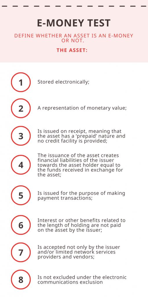 e-money test framework