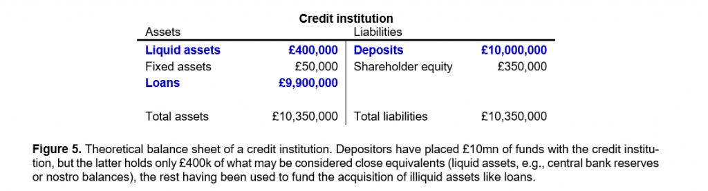 Bank vs Electronic Money Institution balance sheet 1 1